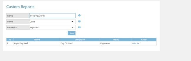 Google Analytics WD lets you track and get data for any metric and dimension.