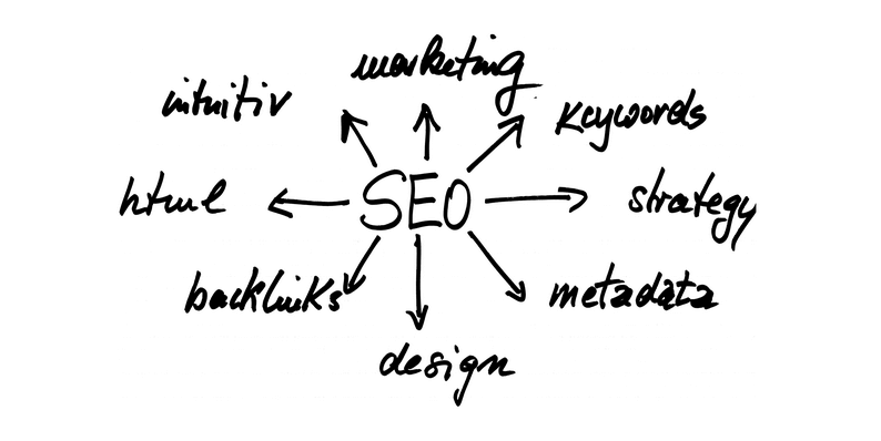 Website Redesign Mistakes That Can Be Harmful To SEO.